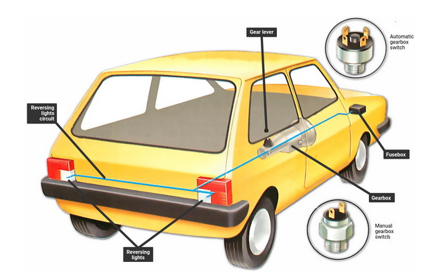 黄色汽车尾灯结构示意图981785png图片免抠素材 交通运输-第1张
