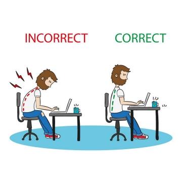卡通风格正确和错误坐姿对人体脊椎的伤害对比图图片免抠素材
