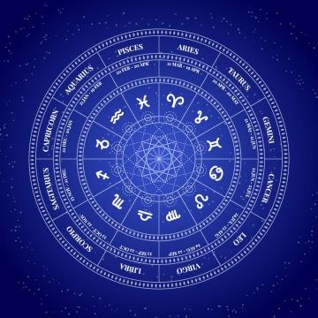蓝色十二星座星盘占星命盘图片免抠素材