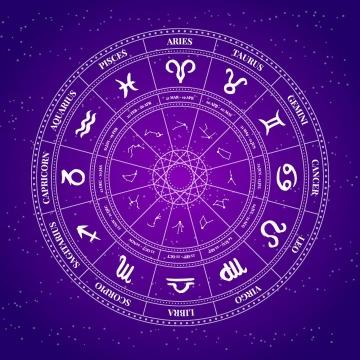 紫色十二星座星盘占星命盘图片免抠素材