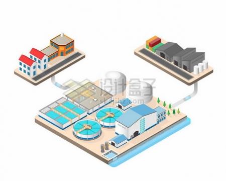 2.5D风格自来水厂和居民楼工厂连接368965png图片素材