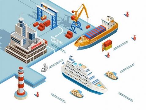 2.5D风格港口航道货轮邮轮png图片免抠矢量素材