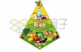 3D立体营食物养金字塔933096背景图片素材