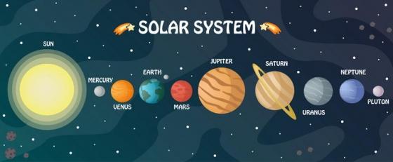 扁平插画风格太阳系九大行星示意图图片免抠素材
