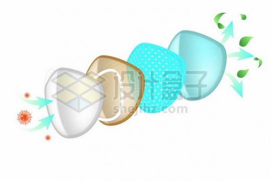 多层口罩过滤空气中病毒产生新鲜空气示意图303952矢量图片免抠素材
