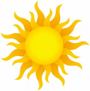 黄色光芒四射的太阳图片免抠素材