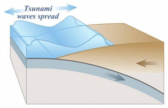 海啸原理图png图片素材