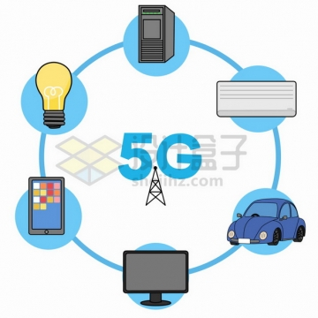 5G技术未来的6大应用方向png图片素材