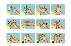 12步洗手法健康插画png图片素材