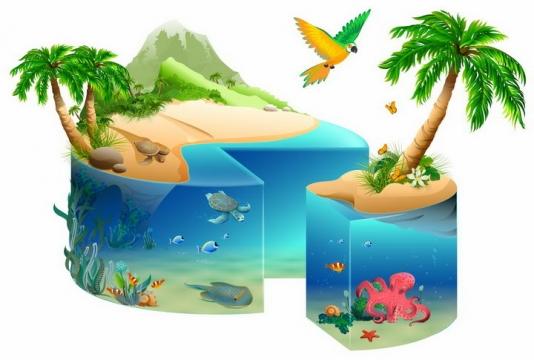 创意立体风格蓝色海洋和美丽的热带海岛风景模型png图片免抠矢量素材