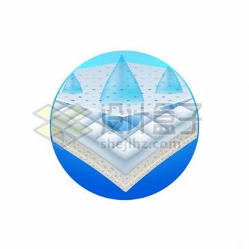 床垫分层结构图和透水效果图966996png图片素材
