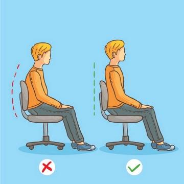 扁平插画人物错误与正确坐姿对比图片免抠素材