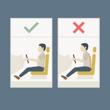 汽车驾驶员正确和错误坐姿对比图片免抠素材