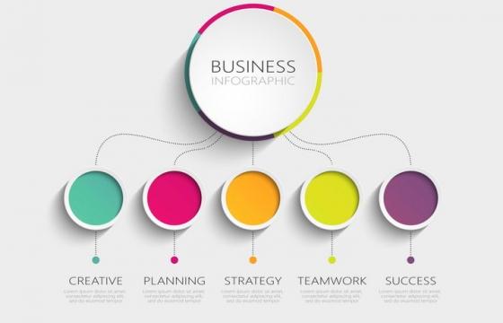 彩色圆圈立体树状步骤图组织图图片免抠矢量图