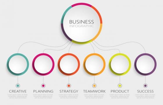 彩色圆环风格树状组织图PPT元素图片免抠矢量图