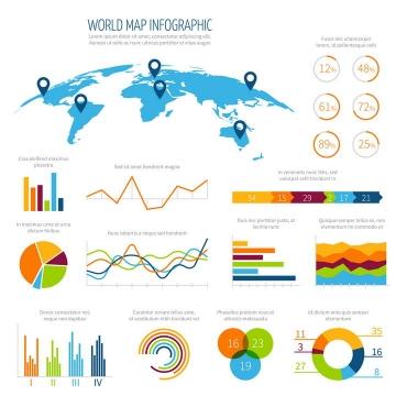 各种世界地图饼形图柱形图PPT图表免抠素材