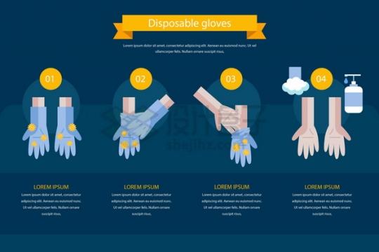 一次性医用手套摘除和清洁步骤png图片素材