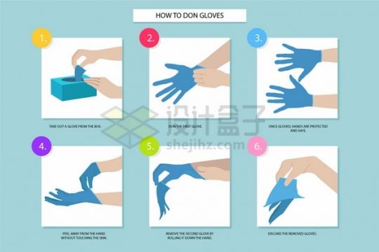 一次性医用手套正确摘除步骤png图片素材