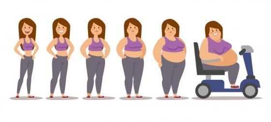 卡通风格女性瘦子到胖子减肥历程图片免抠素材
