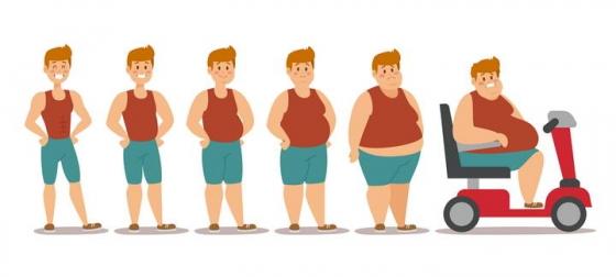 卡通风格男性瘦子到胖子减肥历程图片免抠素材