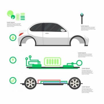 电动汽车电池电路分解结构图png图片免抠eps矢量素材