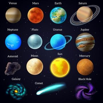 太阳系八大行星和银河系彗星小行星等天体天文科普图片免抠素材