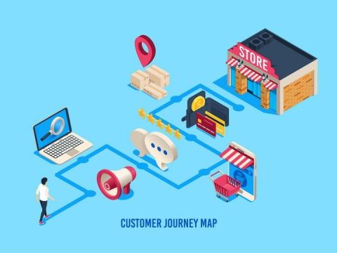 2.5D风格网络购物流程示意图图片免抠矢量图