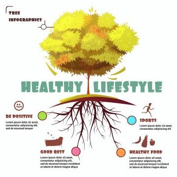 抽象一棵手绘风格的大树健康生活方式图片免抠素材