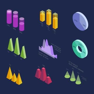 2.5D风格9款柱形图饼形图三角图波形图等PPT配图图片免抠素材