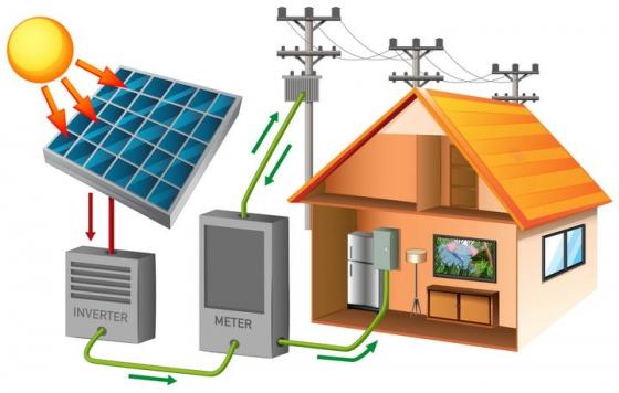 太阳能并网发电示意图环保绿色能源主题图片免抠素材