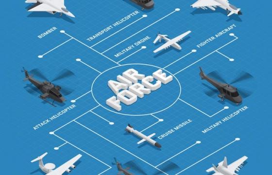 2.5D等距风格空军战斗机群协同作战组成结构示意图图片免抠素材