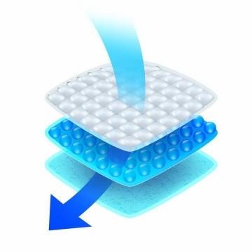 显微镜下卫生巾尿布布料衣物纤维编织物三层透风效果png图片免抠矢量素材