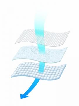 显微镜下卫生巾尿布床垫海绵纤维编织物三层透风效果png图片免抠矢量素材
