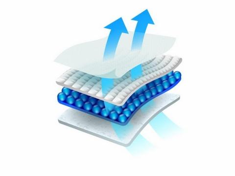 显微镜下卫生巾尿布床垫海绵纤维编织物四层通风透风效果png图片免抠矢量素材