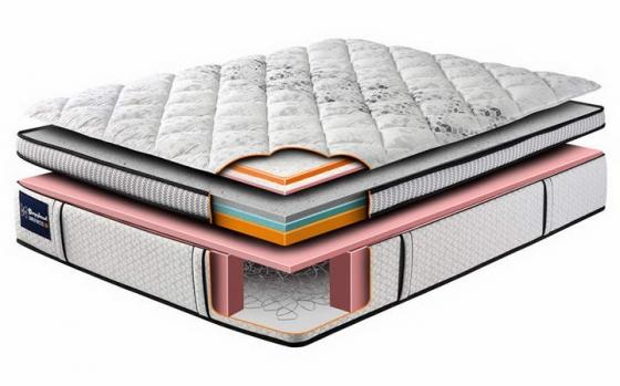 弹簧床垫乳胶床垫结构解剖图png图片透明背景免抠素材