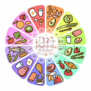 MBE风格食品维生素含量图png图片免抠矢量素材