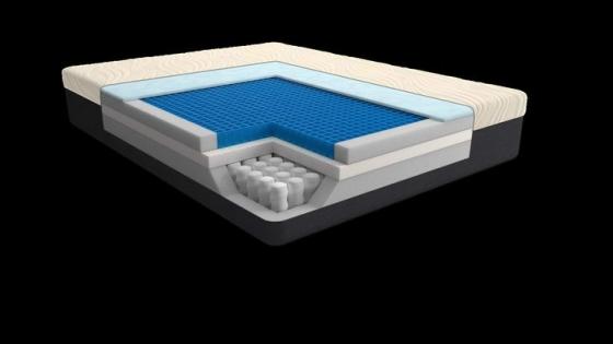床上用品乳胶床垫解剖结构图png图片透明背景免抠素材