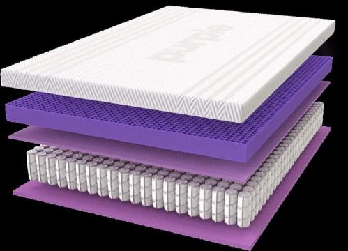 乳胶床垫弹簧床垫分层结构展示床上用品配图png图片透明背景免抠素材