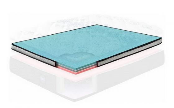 简易乳胶床垫内部结构展示效果png图片透明背景免抠素材