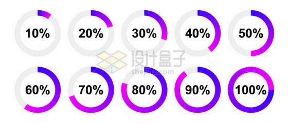 紫色渐变色环形进度条加载按钮设计png图片免抠矢量素材