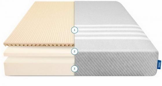 乳胶床垫半边解剖图对比示意图png图片透明背景免抠素材
