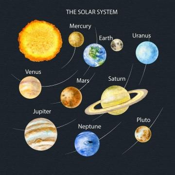 水彩画风格太阳系九大行星天文科普图片免抠素材