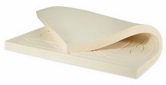 卷曲的乳胶床垫png图片透明背景免抠素材