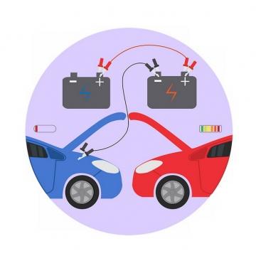 汽车电瓶没电或亏电的处理方法图解843557png图片免抠素材