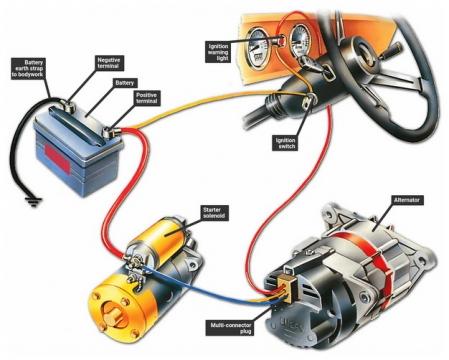 汽车电瓶电路拆解结构图632448png图片免抠素材