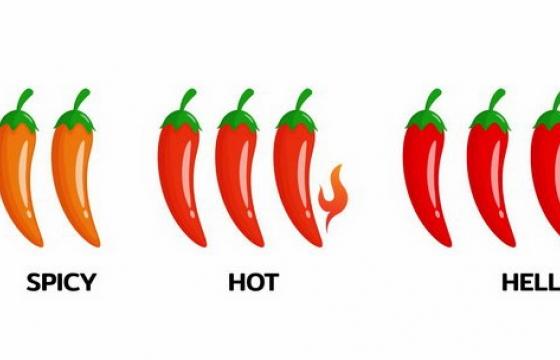 辣椒数量和颜色表示了微辣中辣重辣变态辣等辣度png图片免抠矢量素材