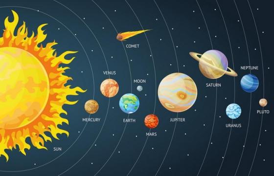 高光风格太阳系结构图九大行星排列图天文科普图片免抠素材