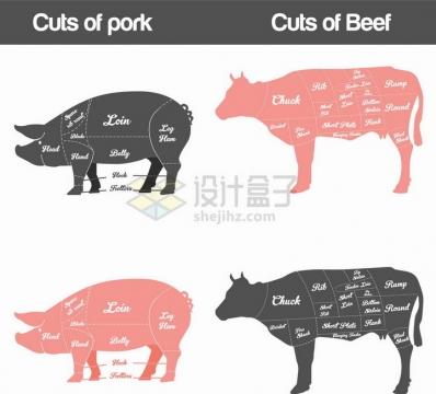 牛和猪身体不同部位分割图png图片免抠矢量素材