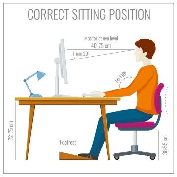 男人标准用电脑正确的坐姿图片免抠素材