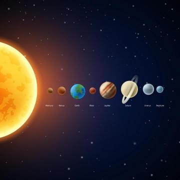 串成一条线的太阳系八大行星示意图图片免抠素材